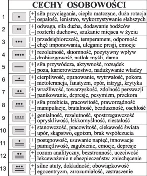 Tabela 13tu Tonów